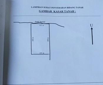 Dijual Tanah Di Palangkaraya #1